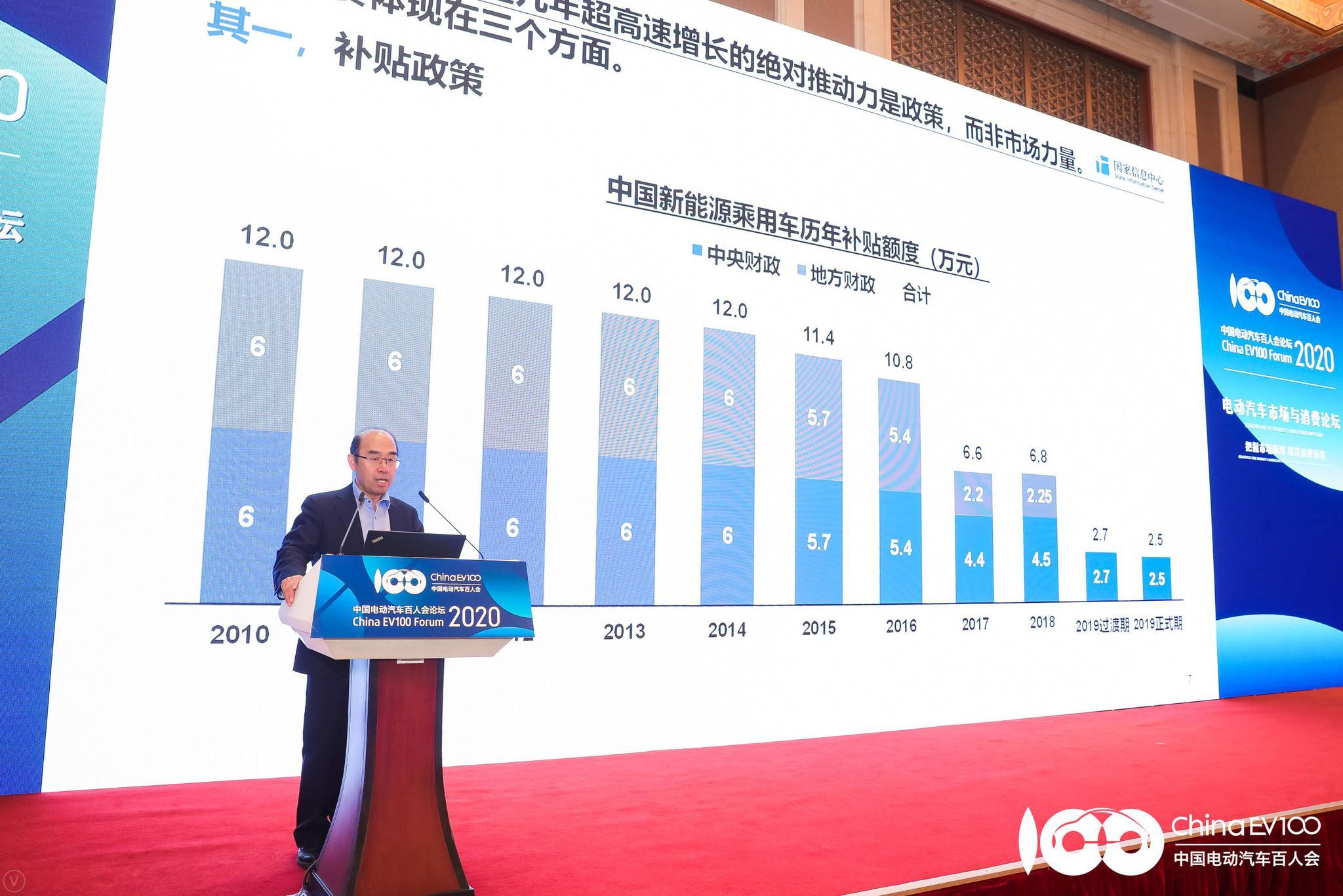 徐长明:新能源汽车尚未到由市场驱动发展的阶段图片