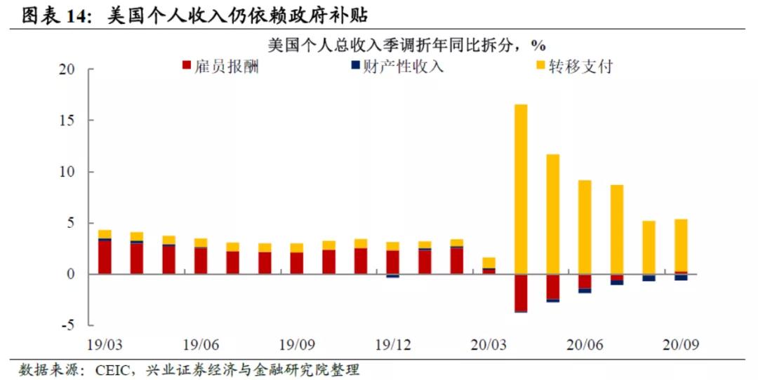 澳大利亚gdp飞速下滑_大跌眼镜 澳洲三季度GDP增速仅为预期一半 澳元重挫(3)