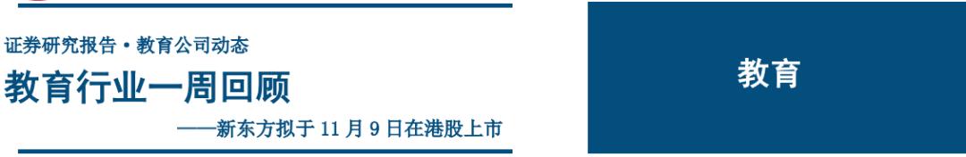 新东方拟于11月9日在港股上市| 教育行业周策略【中信建投教育叶乐团队】