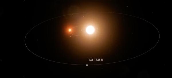 美17岁高中生NASA实习第3天发现地外行星:未来想去普林斯顿大学