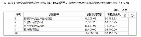 神州泰岳8.8亿定增再遭问询 以研发名义募资购地产?