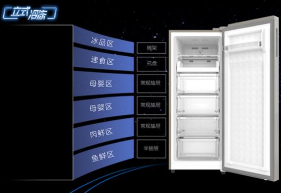 百变空间精致分储,澳柯玛推出全新立式冷柜