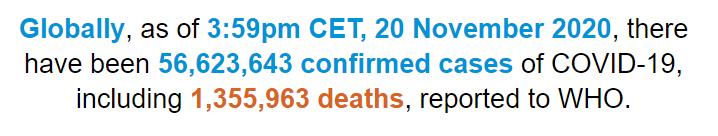 世卫组织:全球新冠肺炎确诊病例超过5662万例