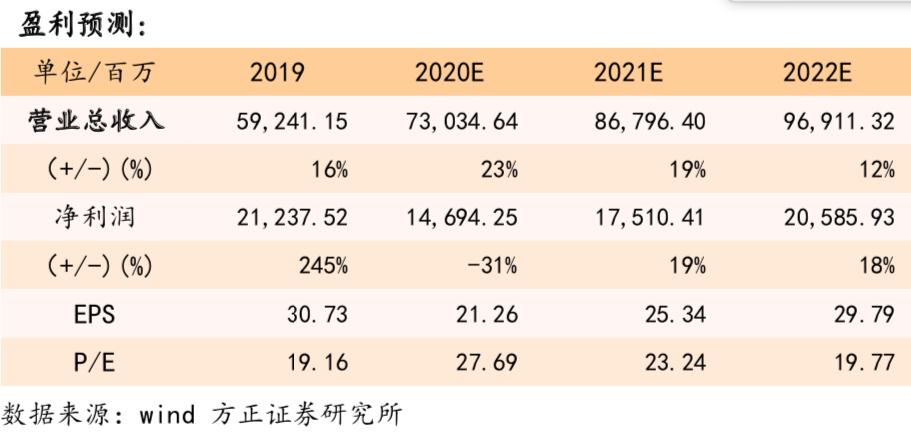 方正证券:网易(09999)Q3整体表现超预期,精品战略助力稳健增长
