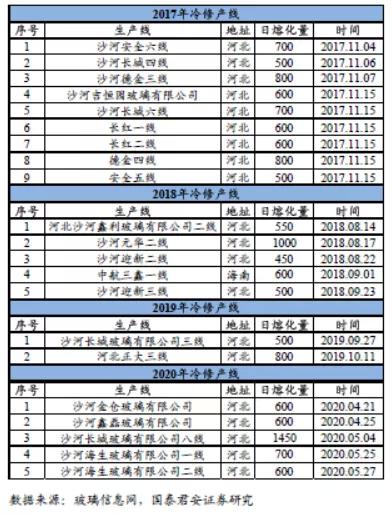 河北省邢台沙河gdp_两大龙头直接合并 巨头来了