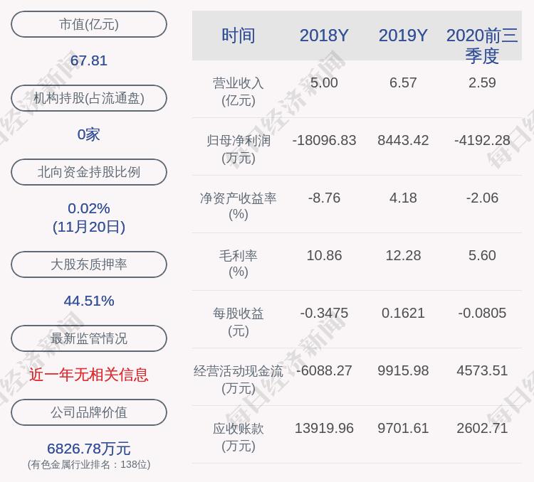 西藏矿业:控股股东改制重组方案获国务院国资委批复