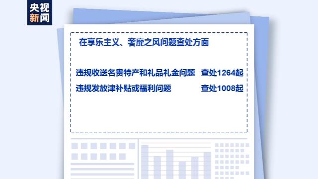 中央纪委国家监委:10月查处9309起违反八项规定问题图片