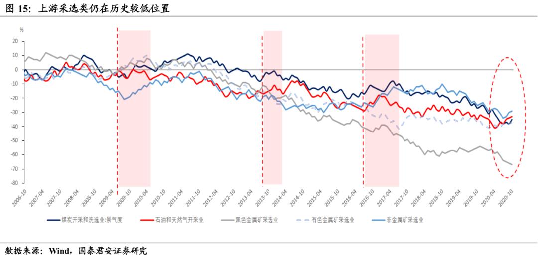 中美经济总量走势2020_中美gdp总量对比2020