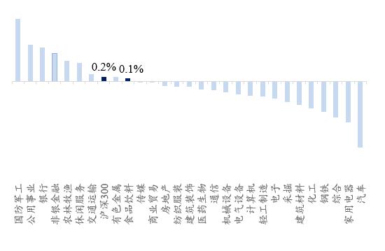 【开源食饮每日资讯1126】桃李面包拟对四川桃李增资1.3亿元