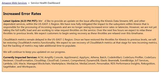 亚马逊云服务AWS出现宕机问题 众多企业受到影响