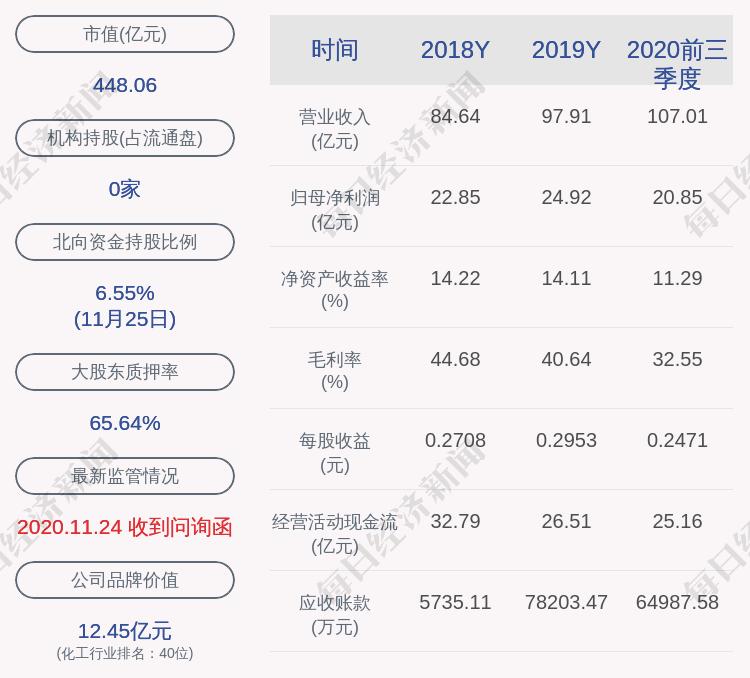君正集团:公司控股股东杜江涛及第二大股东君正科技累计解除质押2.12亿股