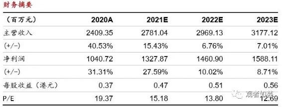 浙商证券:宇华教育(06169)业绩高增超预期,并购整合能力再凸显