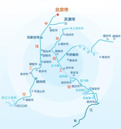 """南水北调东中线全面通水近6年 1.2亿多人用上""""南水"""""""