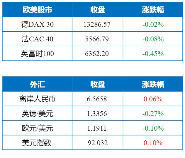 """金银上演""""跷跷板""""油价终结四连涨!黑色系集体飙升"""
