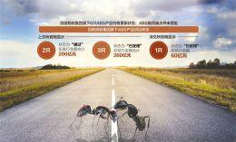 蚂蚁集团ABS融资已放行200亿 还有320亿在路上
