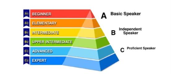 破局在线英语教育行业,阿卡索领先业界推出优质CEFR课程