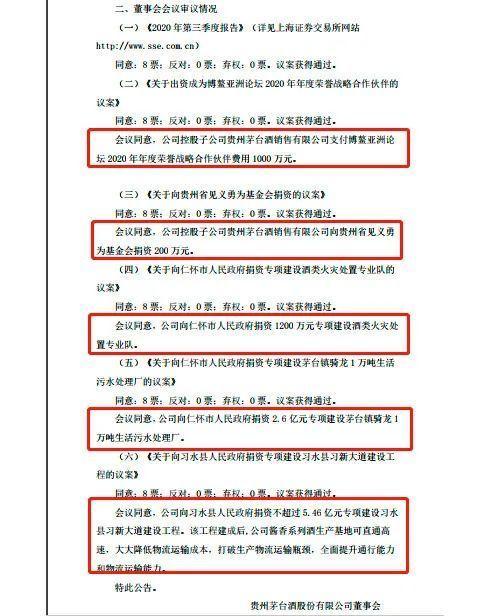 中小股东质疑贵州茅台:捐赠逾8亿元,我同意了吗
