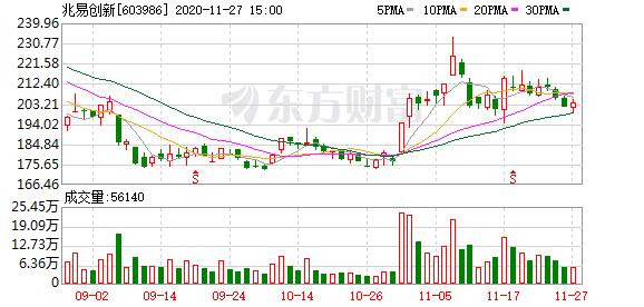 兆易创新限售股将于12月3日上市流通