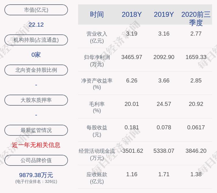 交易异动!恒久科技:近3个交易日下跌20.94%,无未披露的重大信息