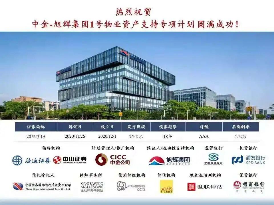 旭辉发行首单25亿元CMBS,利率4.75%