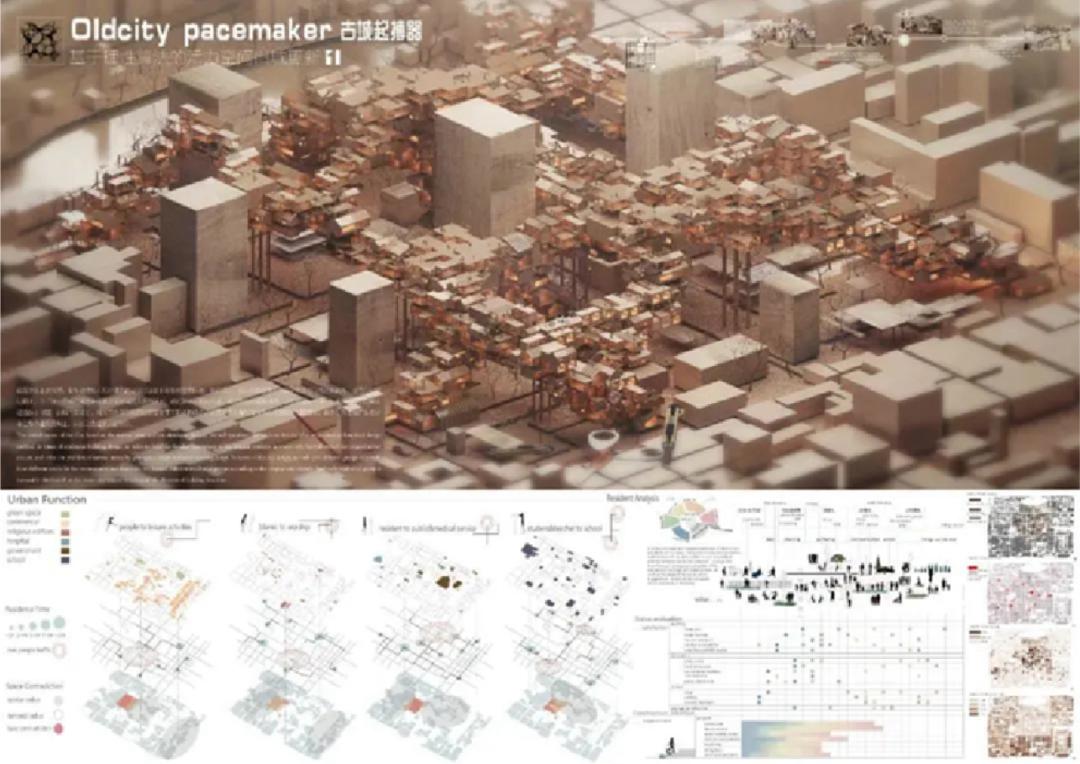 武汉理工学子荣获UIA-霍普杯2020国际大学生建筑设计竞赛一等奖图片