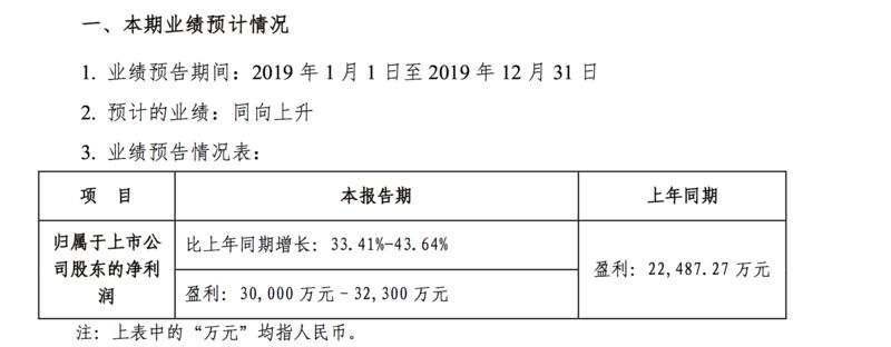 华致酒行:预计2019年净利超3亿 增长三至四成