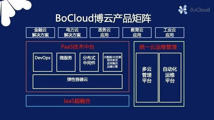 http://www.reviewcode.cn/chanpinsheji/111230.html
