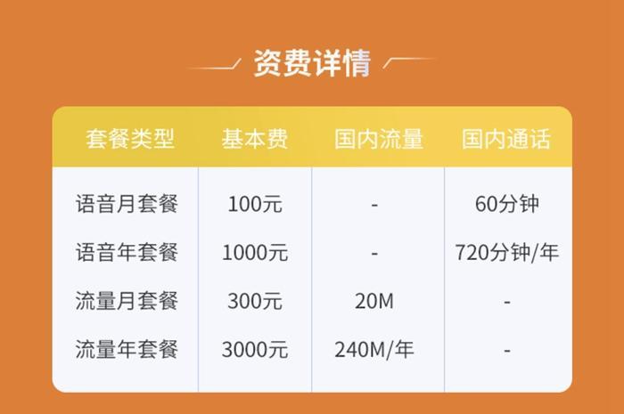 卫星电话套餐资费情况。中国电信掌上营业厅截图。