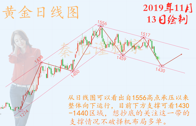 http://www.jindafengzhubao.com/qiyexinwen/46760.html