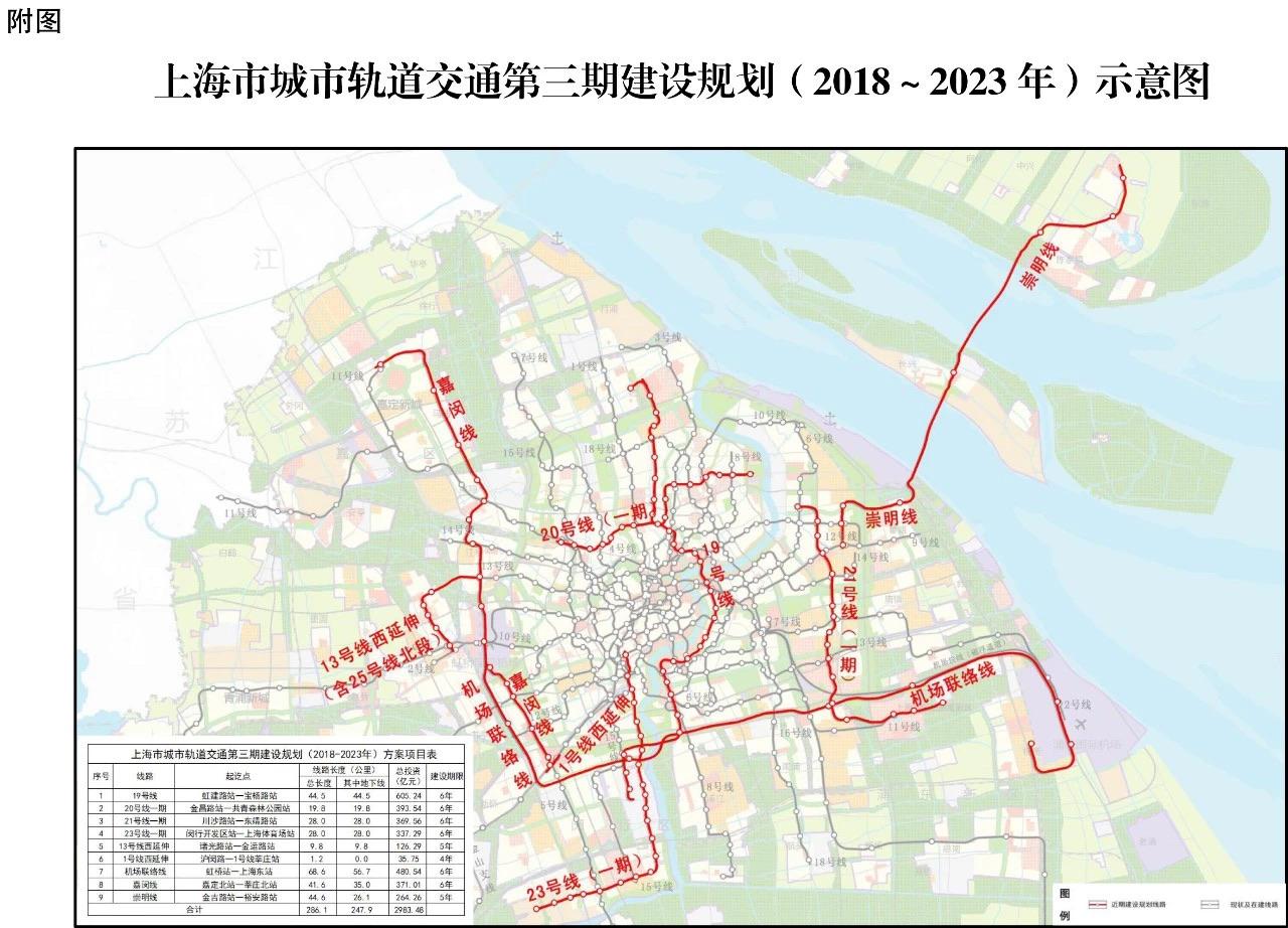 上海嘉闵线明年开建!最高速度为地铁2倍 有望延伸至江苏太仓图片