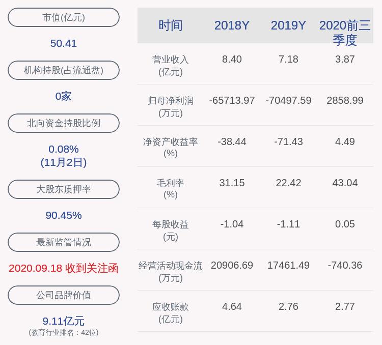 全通教育:董事长陈炽昌解除质押5434万股