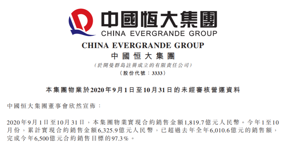 中国恒大:前十月实现销售额6326亿元  已超去年全年