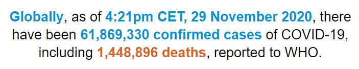 世卫组织:全球新冠肺炎确诊病例超过6186万例