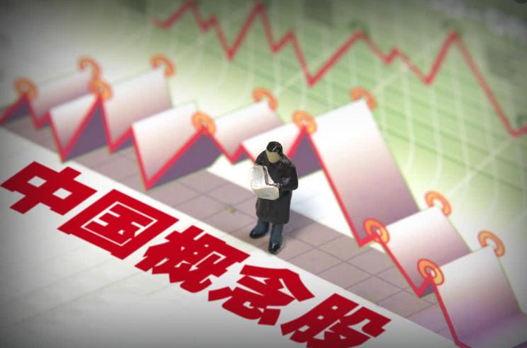 中概股早盘集体重挫:阿里巴巴大跌逾4%,理想和小鹏均跌超6%