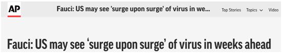 """福奇:美国可能在未来几周内看到新冠病例数""""激增"""""""
