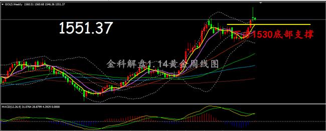 http://www.jindafengzhubao.com/zhubaozhanlan/46776.html