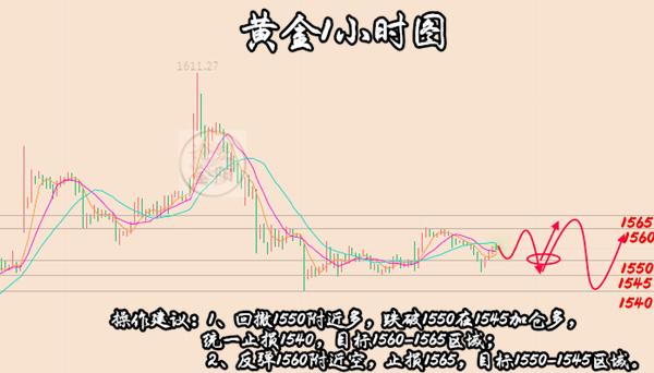 http://www.jindafengzhubao.com/qiyexinwen/46751.html