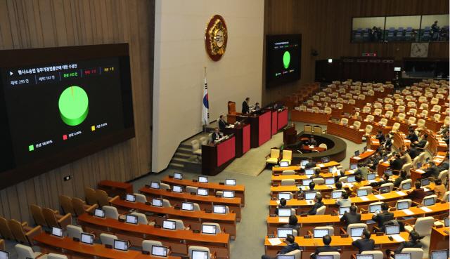 韩国国会全体会议现场(韩联社)