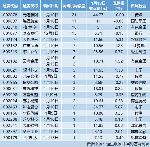 http://www.jienengcc.cn/hongguanjingji/180641.html