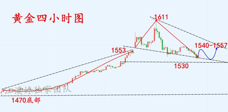 http://www.jindafengzhubao.com/zhubaoxingye/46886.html