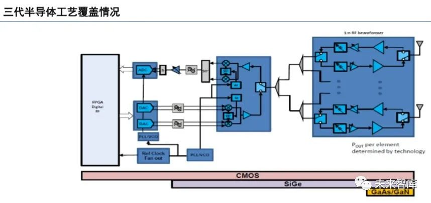第三代半导体氮化镓GaN行业剖析:5G、快充、UVC助力潮起