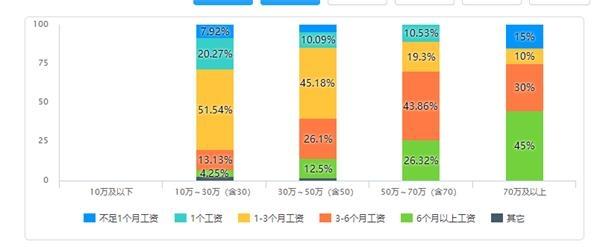 http://www.weixinrensheng.com/zhichang/1433832.html