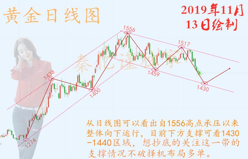 http://www.jindafengzhubao.com/zhubaoshishang/46888.html