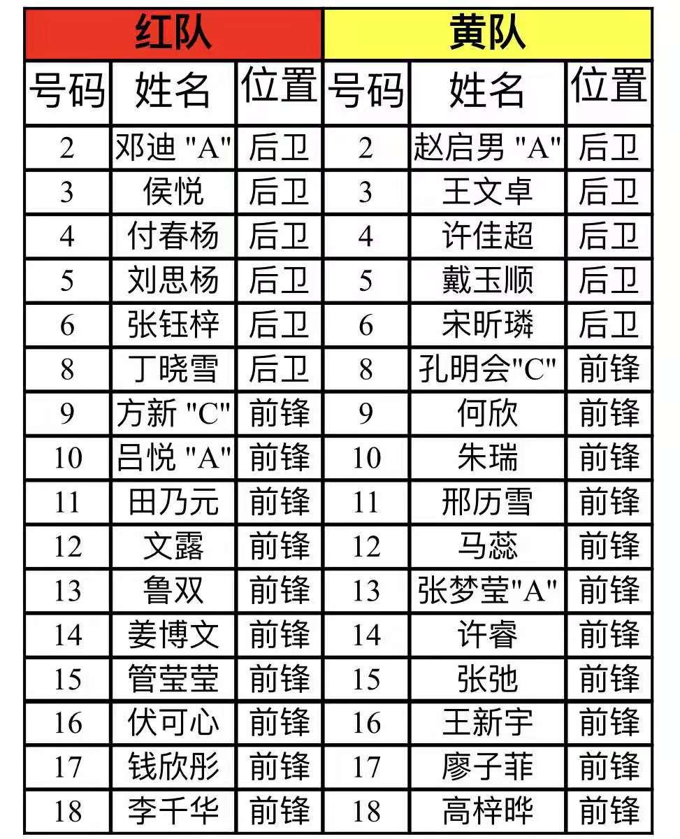 中国女冰组织选拔营,为世锦赛选拔队员图片