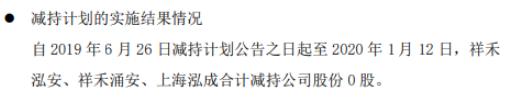 秦安股份3名股东均未减持公司股
