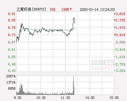 http://www.jienengcc.cn/gongchengdongtai/180561.html