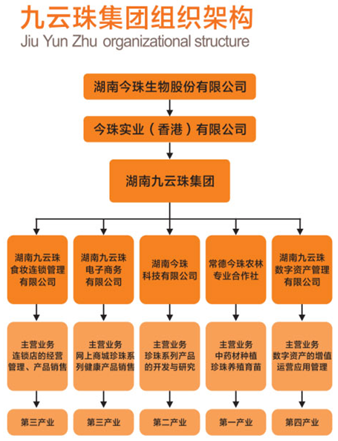 http://www.uchaoma.cn/keji/1556779.html