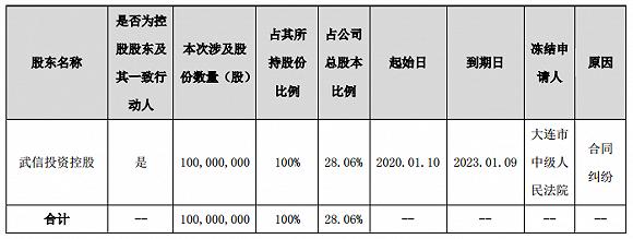 http://www.ddhaihao.com/youxiyule/65979.html
