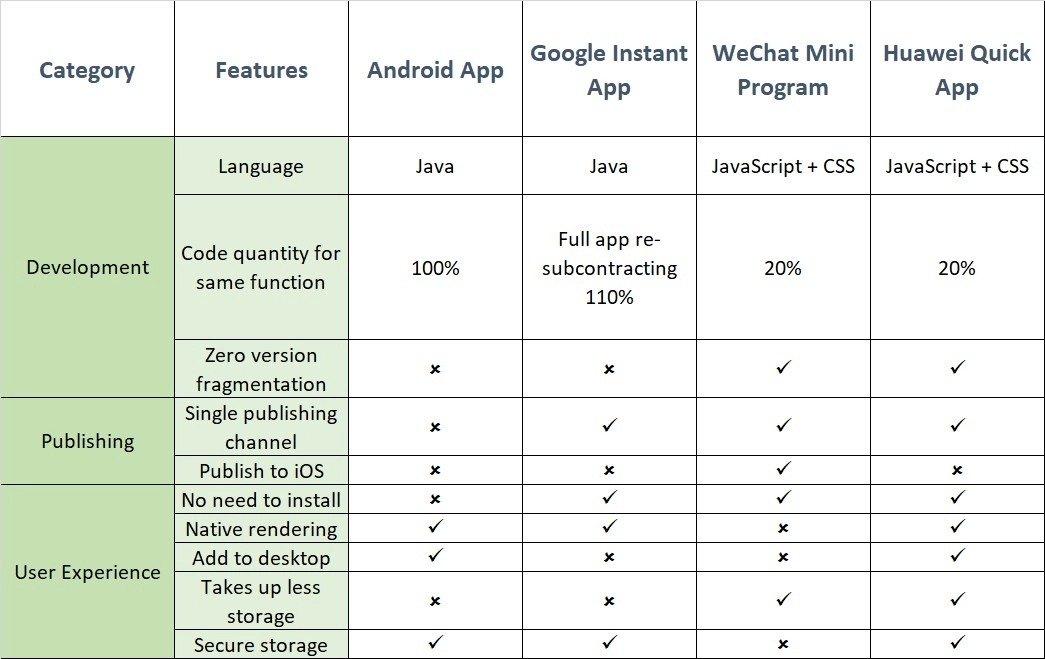 图自XDA-Developers