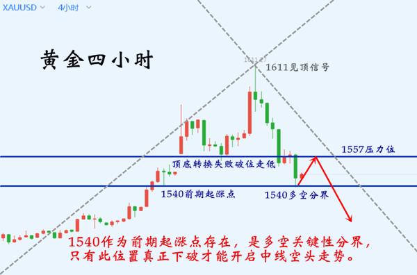 http://www.jindafengzhubao.com/guojiguancha/47103.html